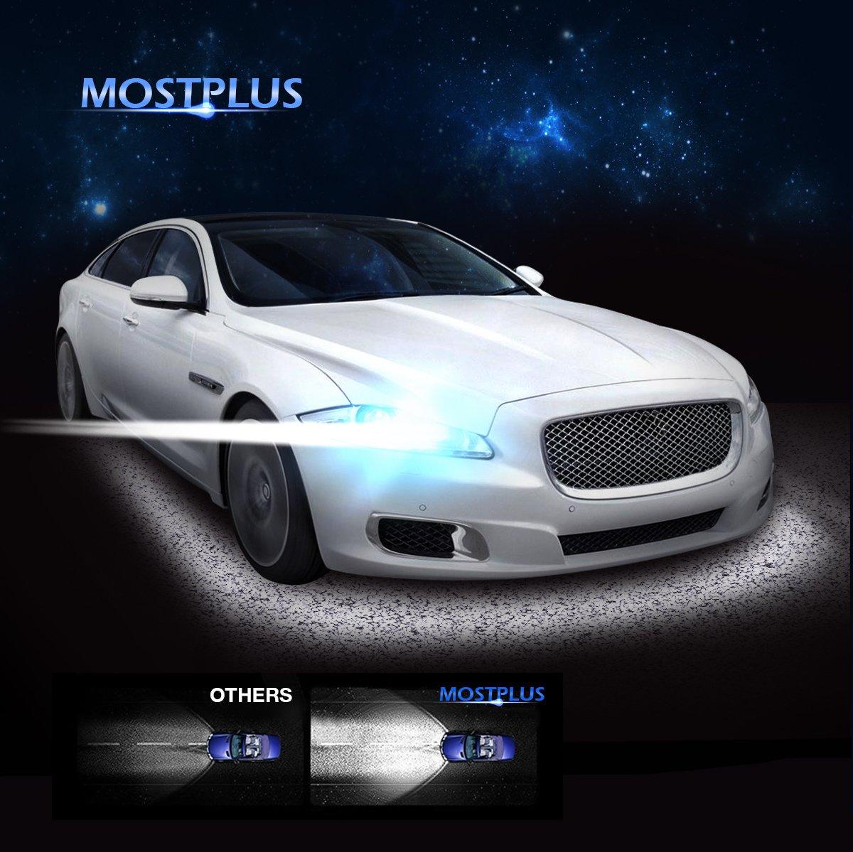 XHP50 + XM-L2 9008 Hi//Lo Beam Bulbs 50W 5,000lm Per Bulb-Cool White MOSTPLUS 10,000lm 6000K LED Headlight Conversion Kit H13
