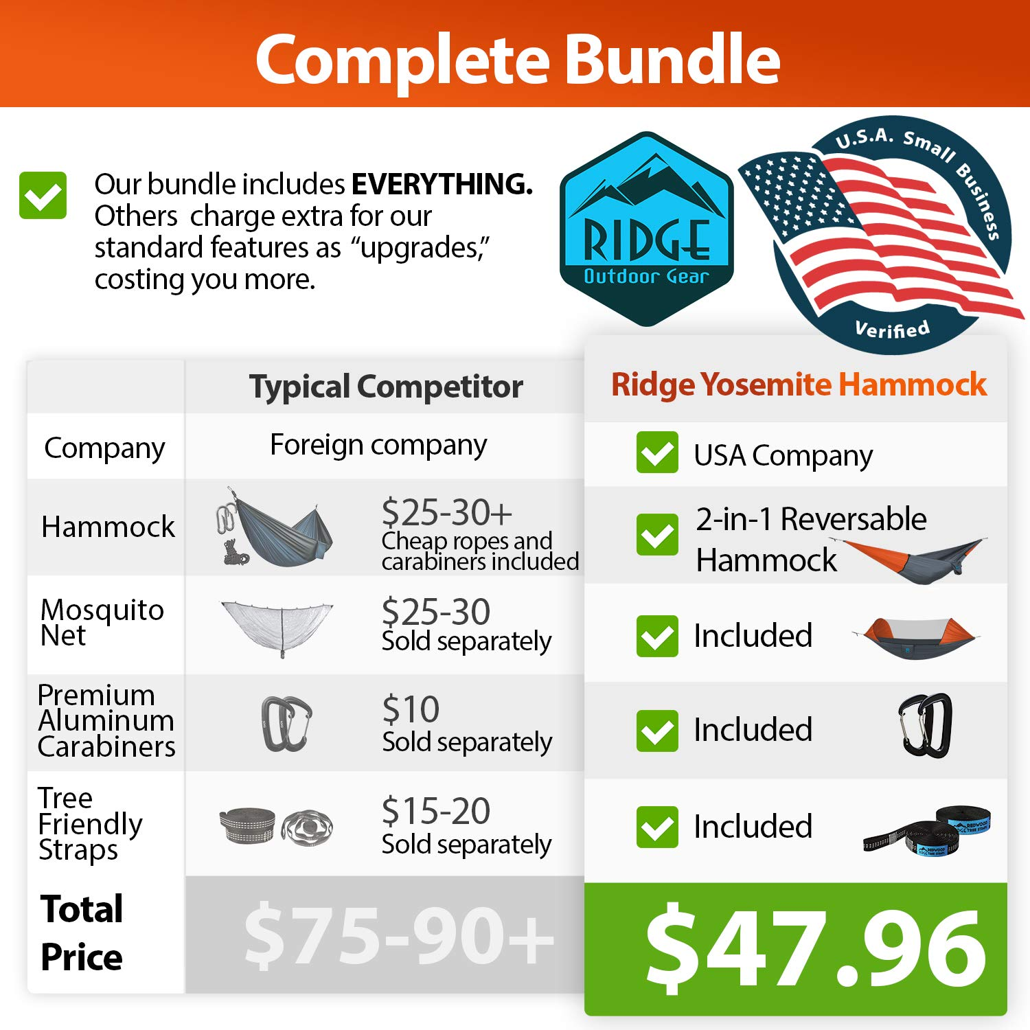 2019 Upgraded Ultralight Hammock Tent Bundle with Bug Netting Ridge Outdoor Gear Camping Hammock with Mosquito Net and Carabiners Straps