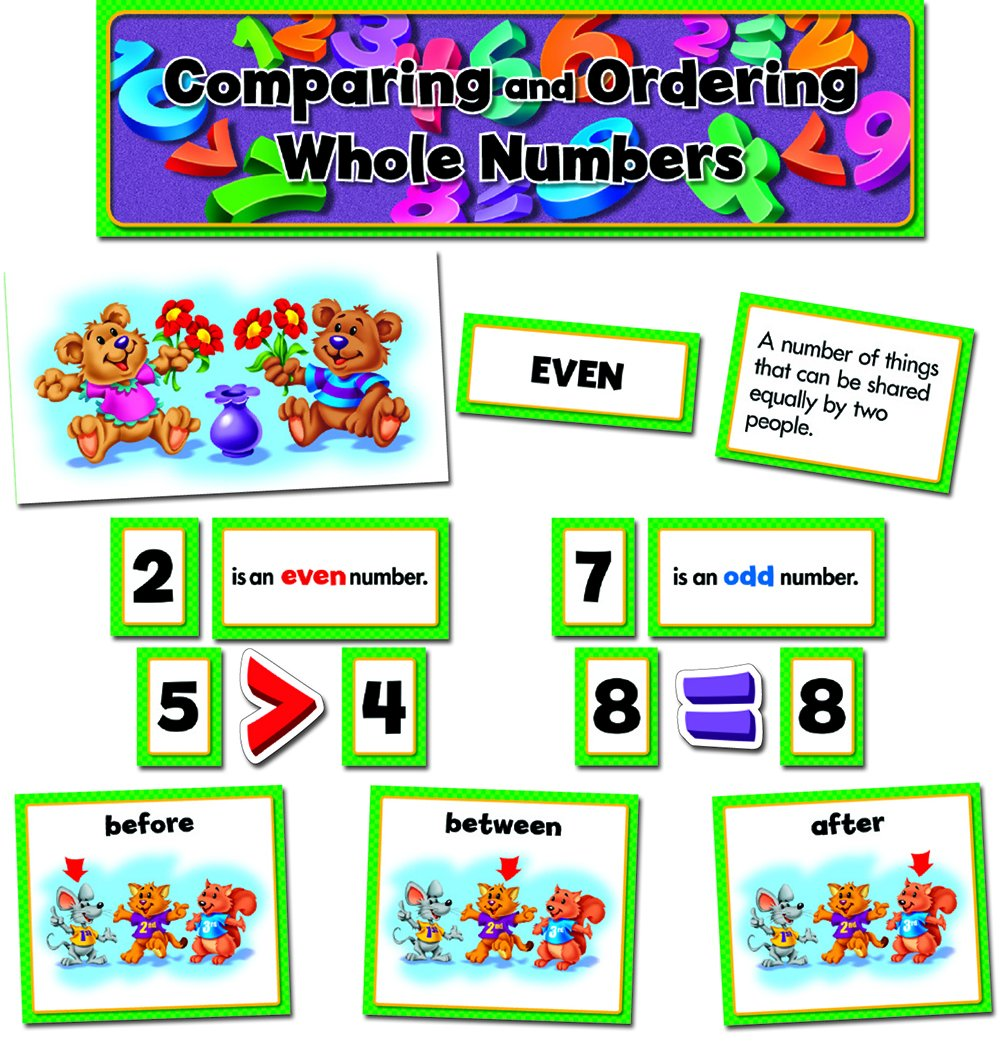 greater than less than comparing numbers bulletin board set