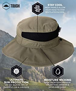 Top 10 Best Sun Hats for Men (2021 Reviews & Buying Guide) 2