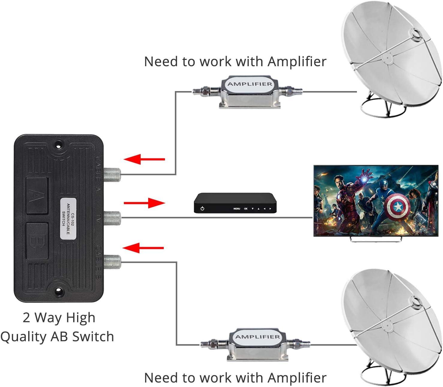 Justech 1 x 2 Vías Divisor de Cable Coaxial Splitter de TV de Banda Ancha Interruptor AB de 2 Entradas y 1 Salida con 1m Cable con Enchufe F ...
