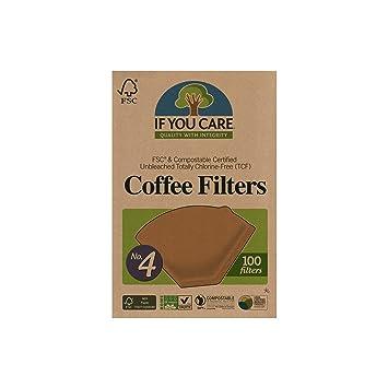 Amazon.com: Si te importan filtros de café sin blanquear, No ...