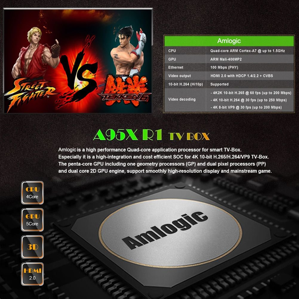 Mua sản phẩm Winbuyer A95XR1 Android 7 1 smart tv box 2G RAM+16G ROM