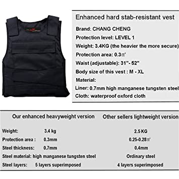 Body Armor Anti Knife Stab Front and Back Armor Proof Vest Concealed Vest
