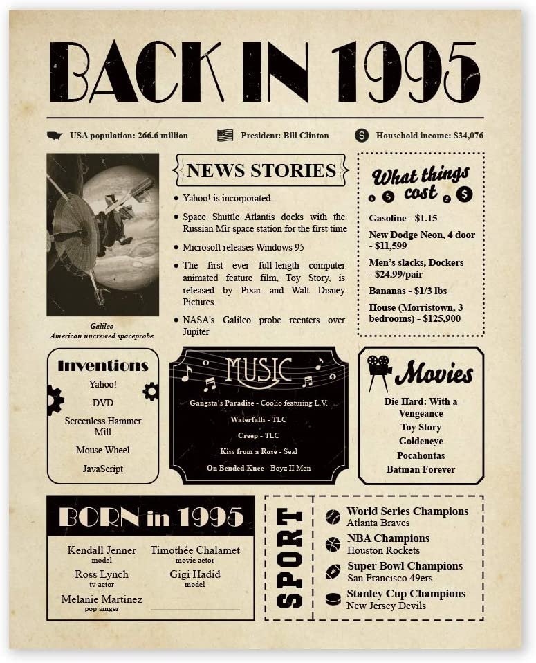 Back in 1995 Poster Newspaper Unframed 8x10 // 25th Birthday Gifts for Women, Men - Birthday Decorations Vintage for Mom, Dad, Wife, Husband - Gift Ideas for 25 Year Old Man, Woman Under 10 Dollars