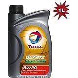 TOTAL 2171839 Motoröl Ol, Oil, Oel