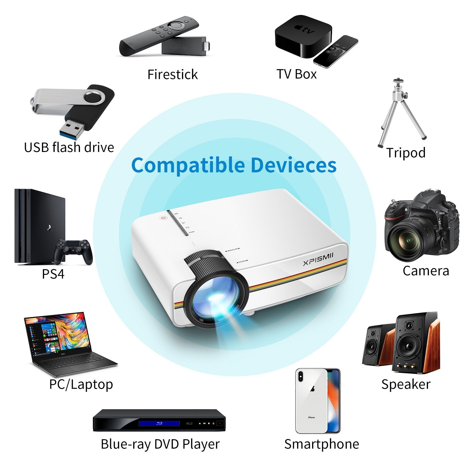 XPISMII D60 LED Mini Projector, Portable Multimedia Home Theater HD LCD Movie Video Projector Support 1080P HDMI USB VGA AV Home Cinema TV Game Computer iPhone/Ipad Android Smartphone with HDMI Cable by XPISMII (Image #5)