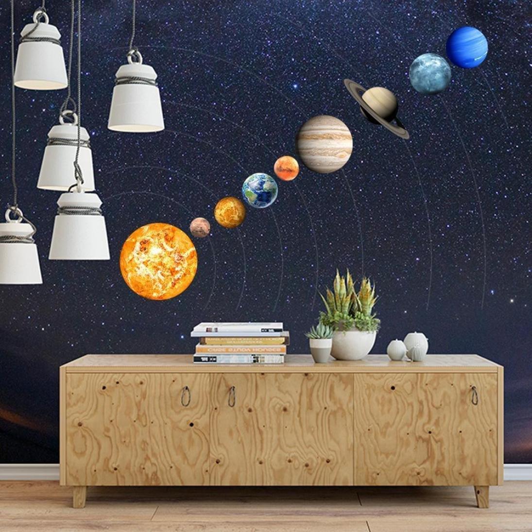 9 Planeten Wandsticker Leuchtaufkleber,Momola Neun Planeten Wandsticker Leuchtaufkleber Leuchtsticker Sonne Erde fluoreszierend Wandaufkleber Hausdekoration f/ür Schlafzimmer Wohnzimmer Kinderzimmer