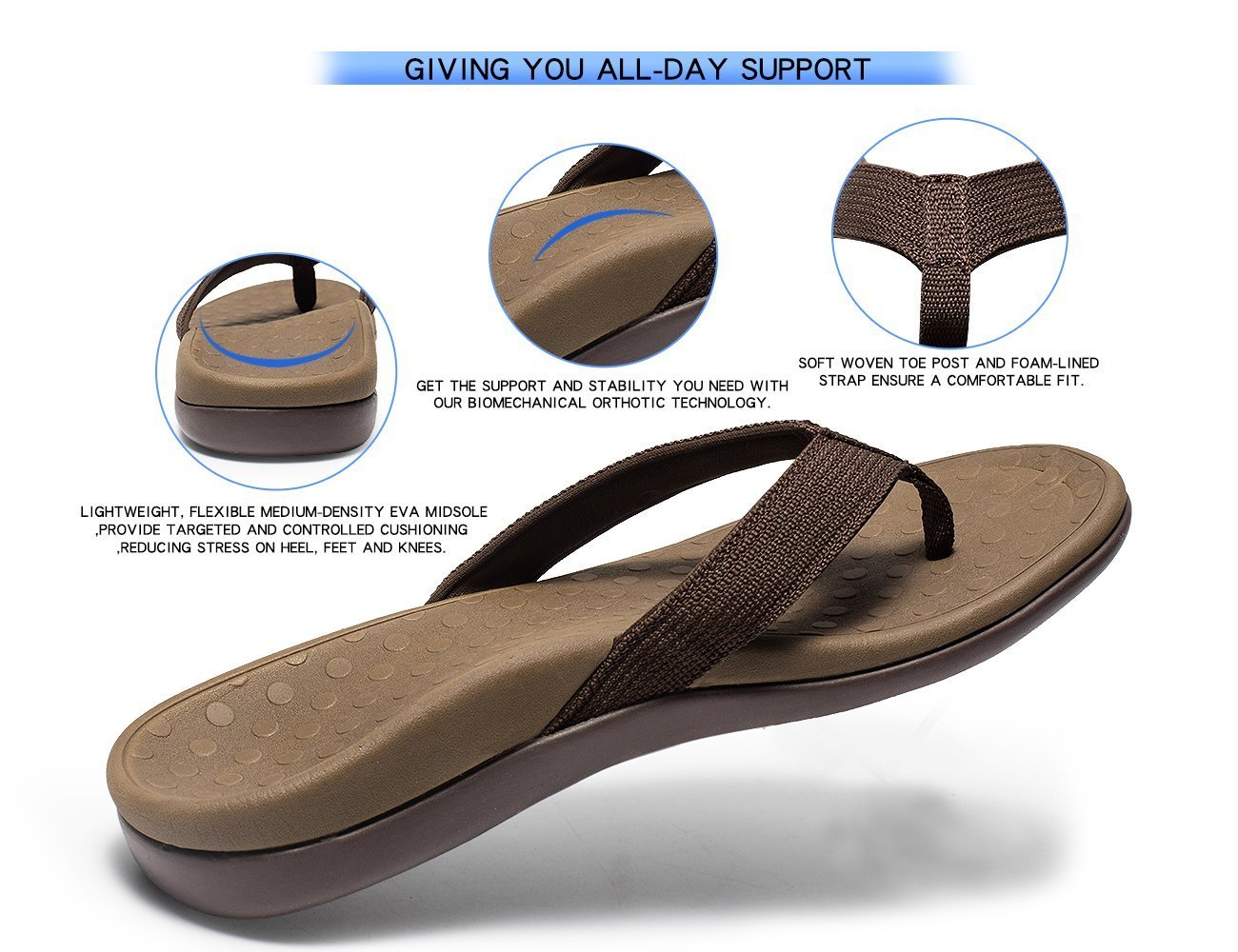 Plantar Fasciitis Feet Sandal with Arch Support - Best Orthotic flip Flops for Flat Feet,Heel Pain- for Women