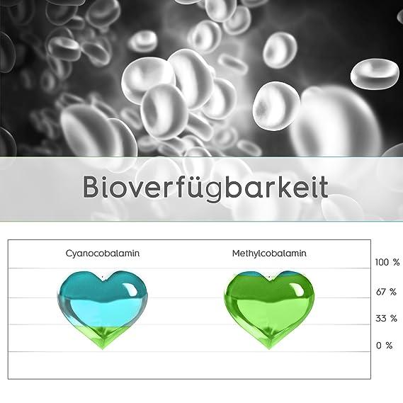 Methylcobalamin Stripes - 30 Vegan Stripes - 5000 ?g de vitamina B12 por Stripe (Taste Mint): Amazon.es: Salud y cuidado personal