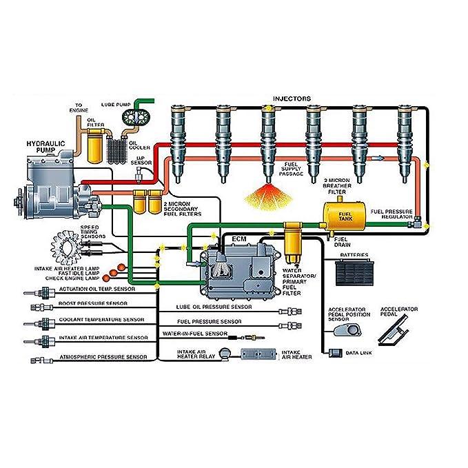 amazon com 10r 7222 c9 fuel injector 10r7222 sinocmp engine