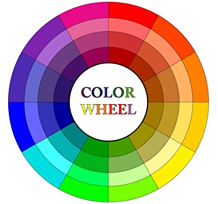 Amazon Com Home Comforts Laminated Poster Color Wheel Illustrations