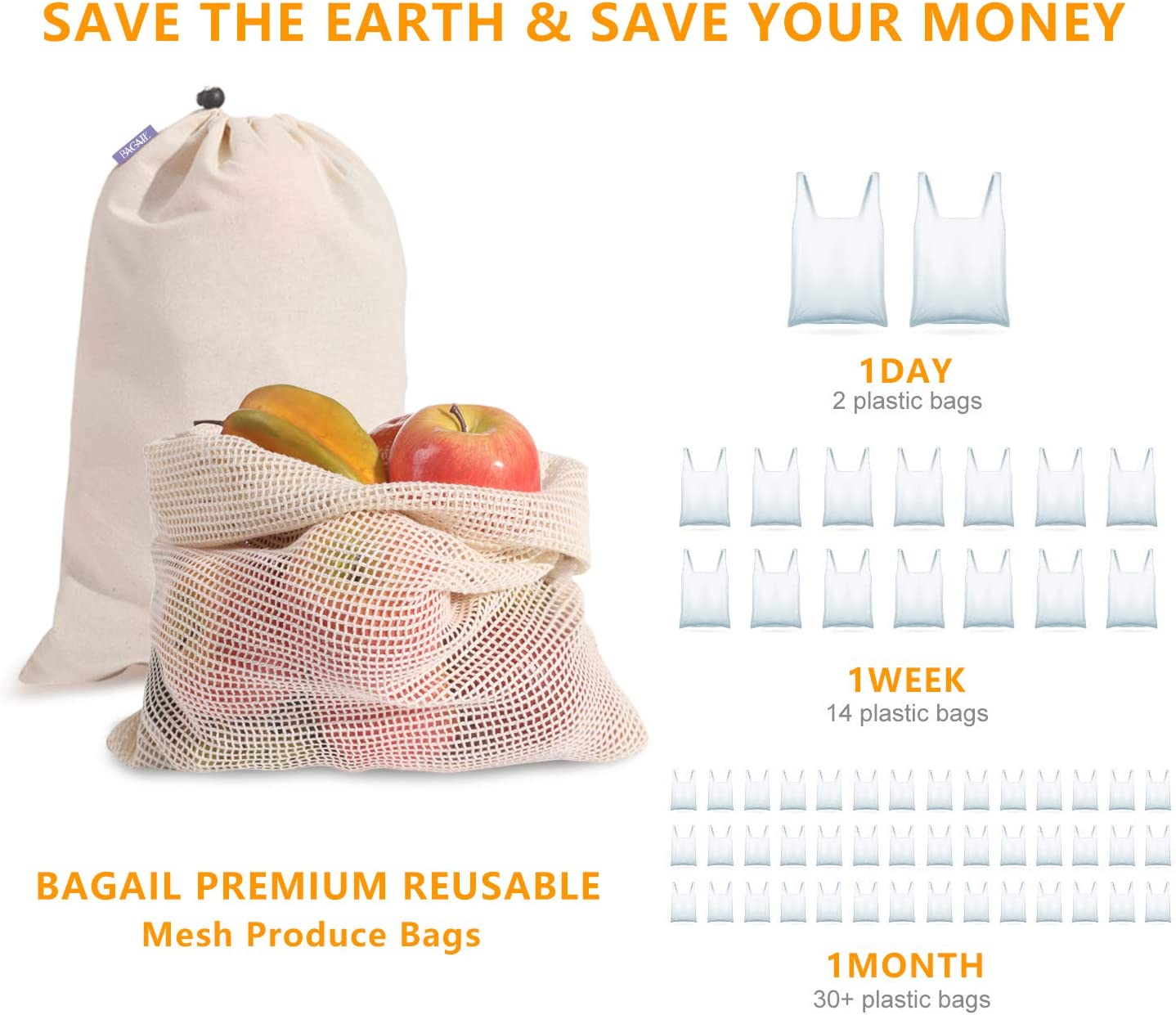 Vegetable and Toys Mesh Polyester,12PCS ECO-Friendly Storage Washable See-Through Bagail Essentials Reusable Mesh Produce Bags Lightweight Shopping 3L+6M+3S Fruit Perfect for Grocery