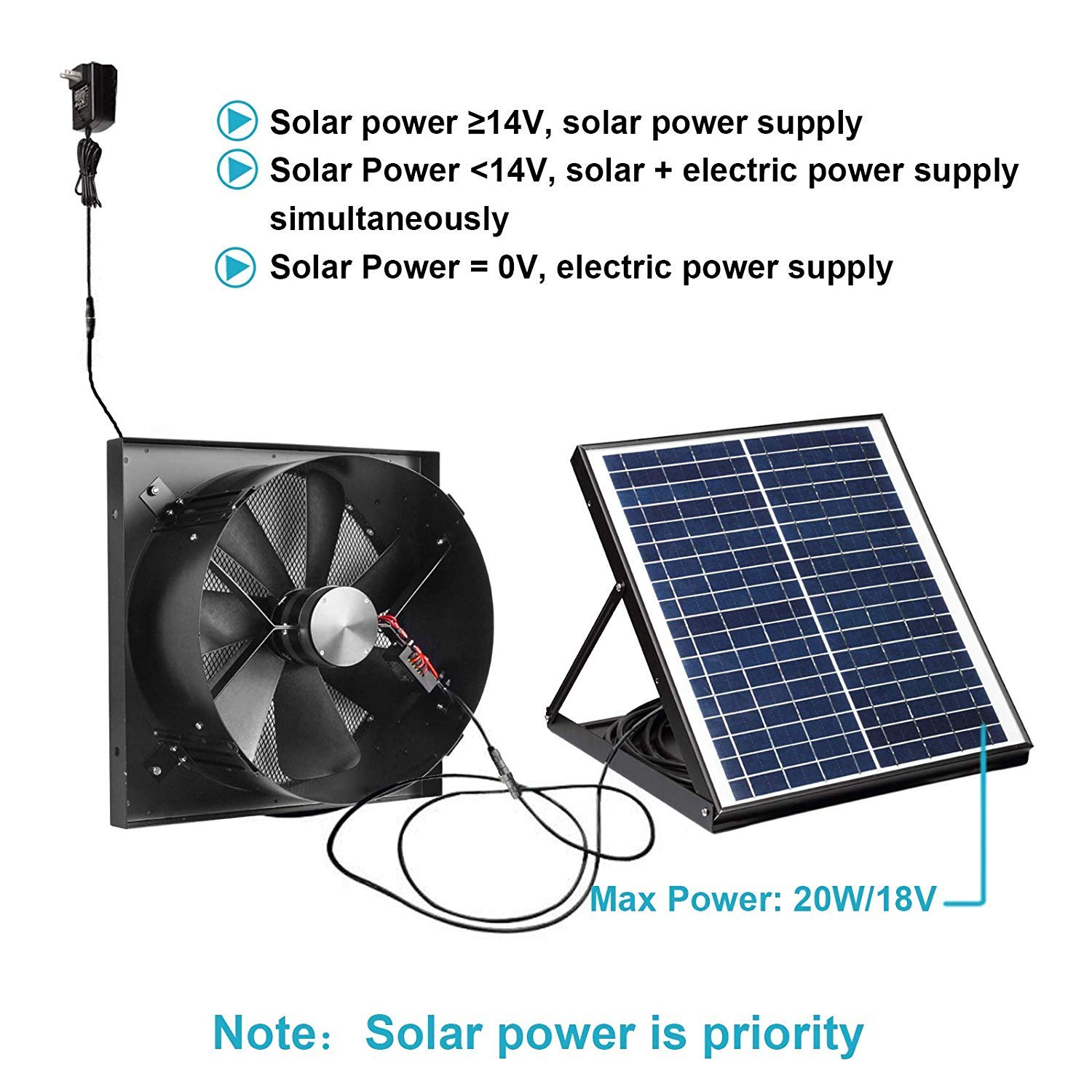 GBGS Solar Powered Exhaust Fan AC Power Backup, 1750CFM, 4200sq/ft  Ventilation, IP68 Brushless DC Motor, Adjustable Solar Panel, 40db, 47 5ft  Cable,