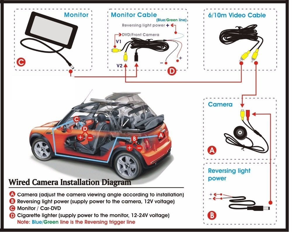 QINGTIAN 5558990193 Model A= 2 x Screw Hole Reversing Camera Parking Camera Integrated in Number Plate Light License Rear View Backup camera for S90 S80L//S40L//S80//S40 S40L V40 V50 //S60//V60//XC90//XC60//XC70