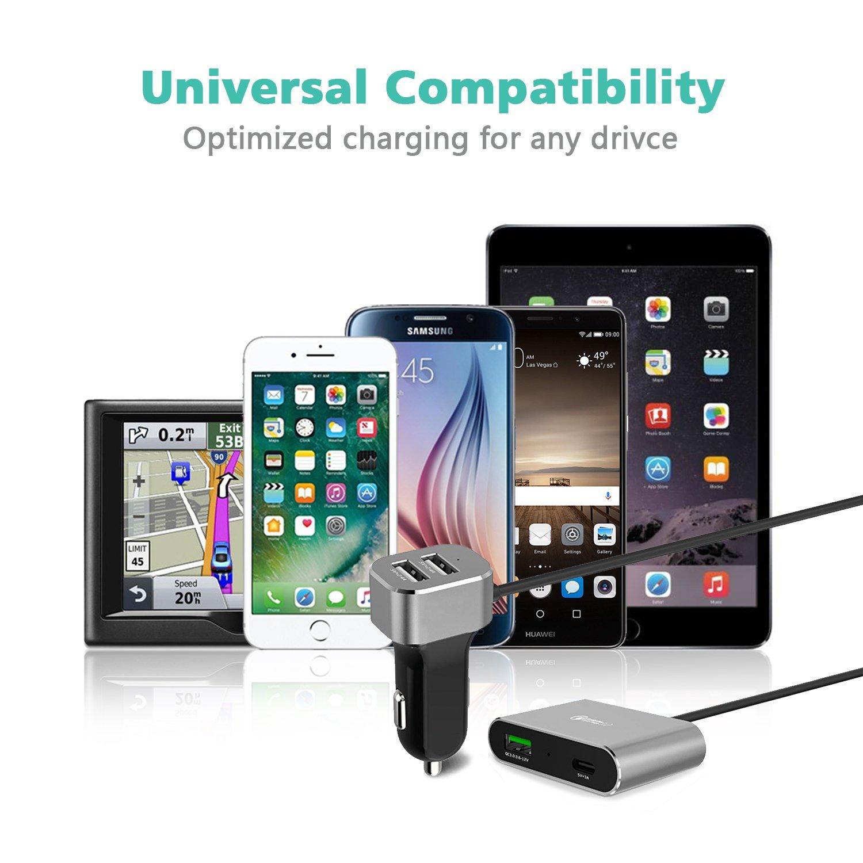 Amazon.com: USB tipo C Cargador de Coche, V11: Beauty