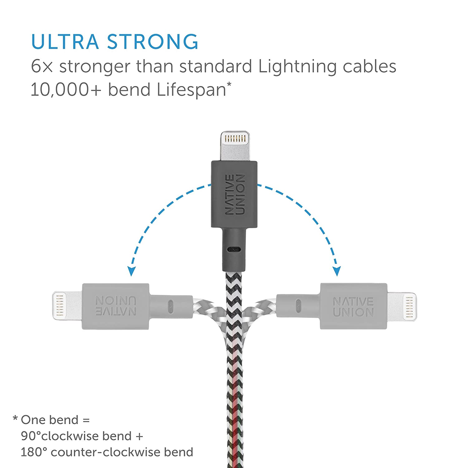 71PAWrAUPyL._SL1500_ amazon com native union belt cable 4ft ultra strong reinforced  at panicattacktreatment.co