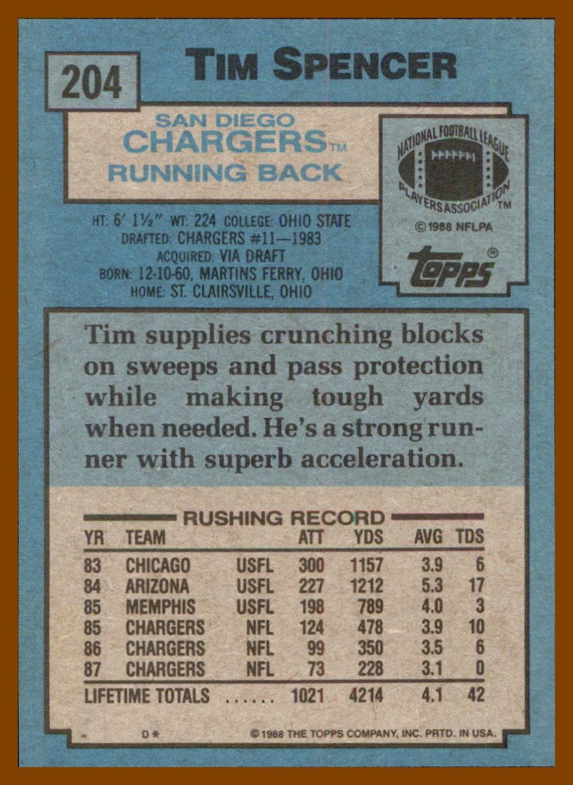 1988 Topps 204 Tim Spencer San Diego Chargers At Amazon S Sports