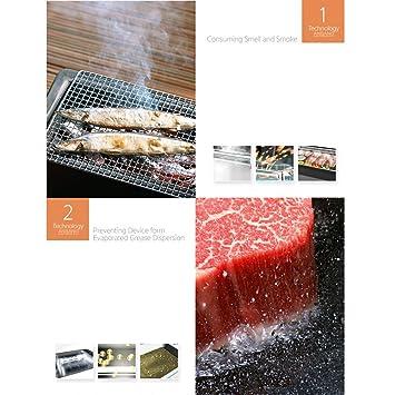ahnbbang sin humo sin olor barbacoa samgyeopsal antiadherente revestimiento de mármol sartén Grill eléctrico 220 V: Amazon.es: Hogar