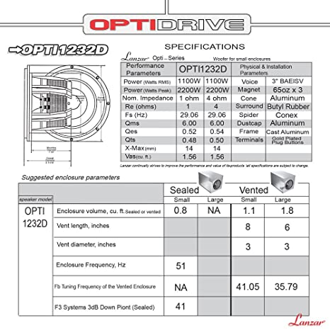 71PBKMW1ejL._SX466_ amazon com lanzar opti1233d optidrive 12 inch high power dual lanzar max pro 15 wiring diagram at readyjetset.co