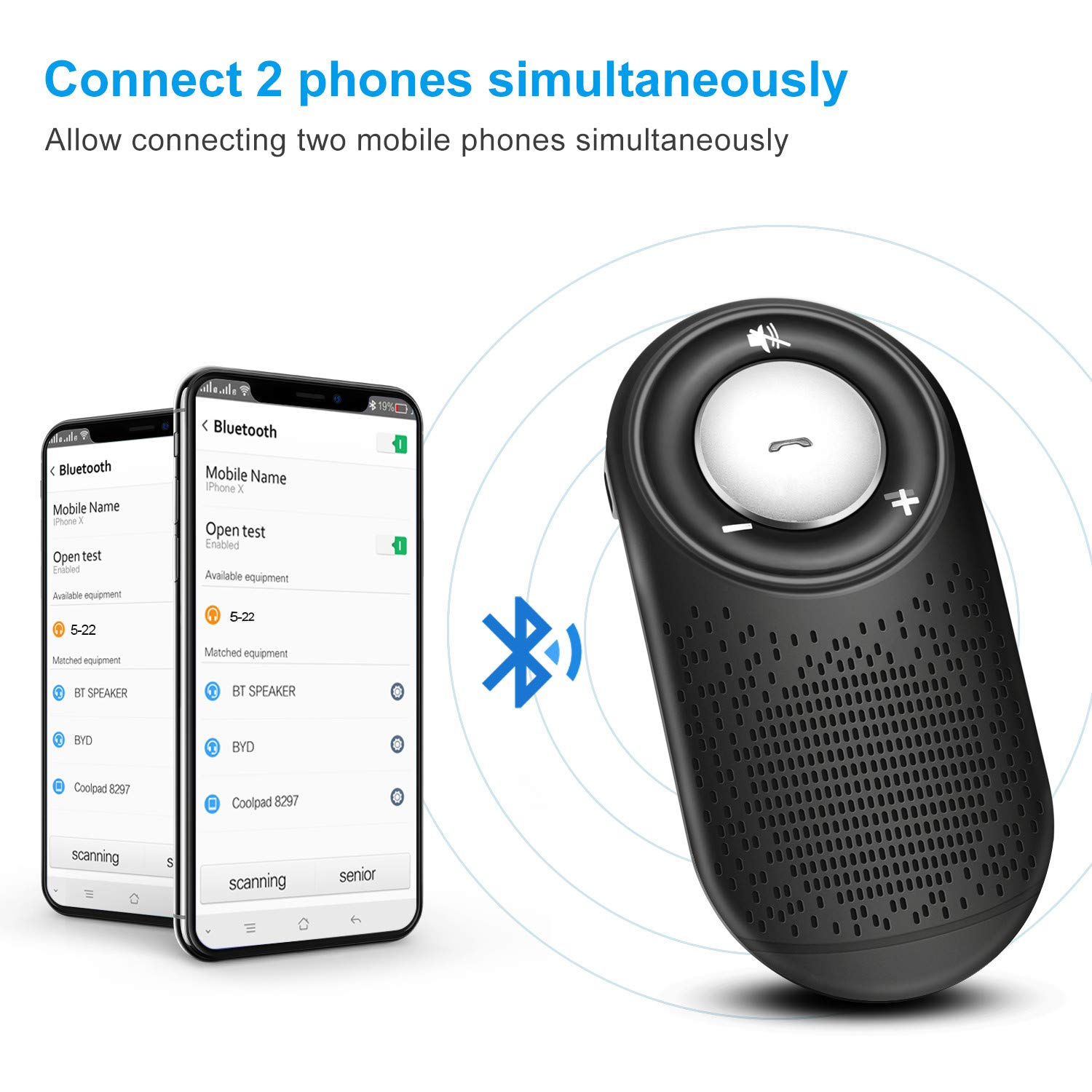 in Car Speakerphone with Auto Power On Off SZBYAO Wireless DSP Bluetooth Visor Handsfree Car Kit for iPhone Samsung HTC Huawei Xperia French with Mute,Spanish,English Siri Google Voice Command