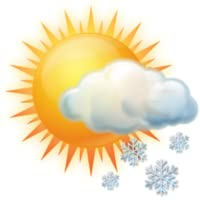 Beautiful Weather & Widgets