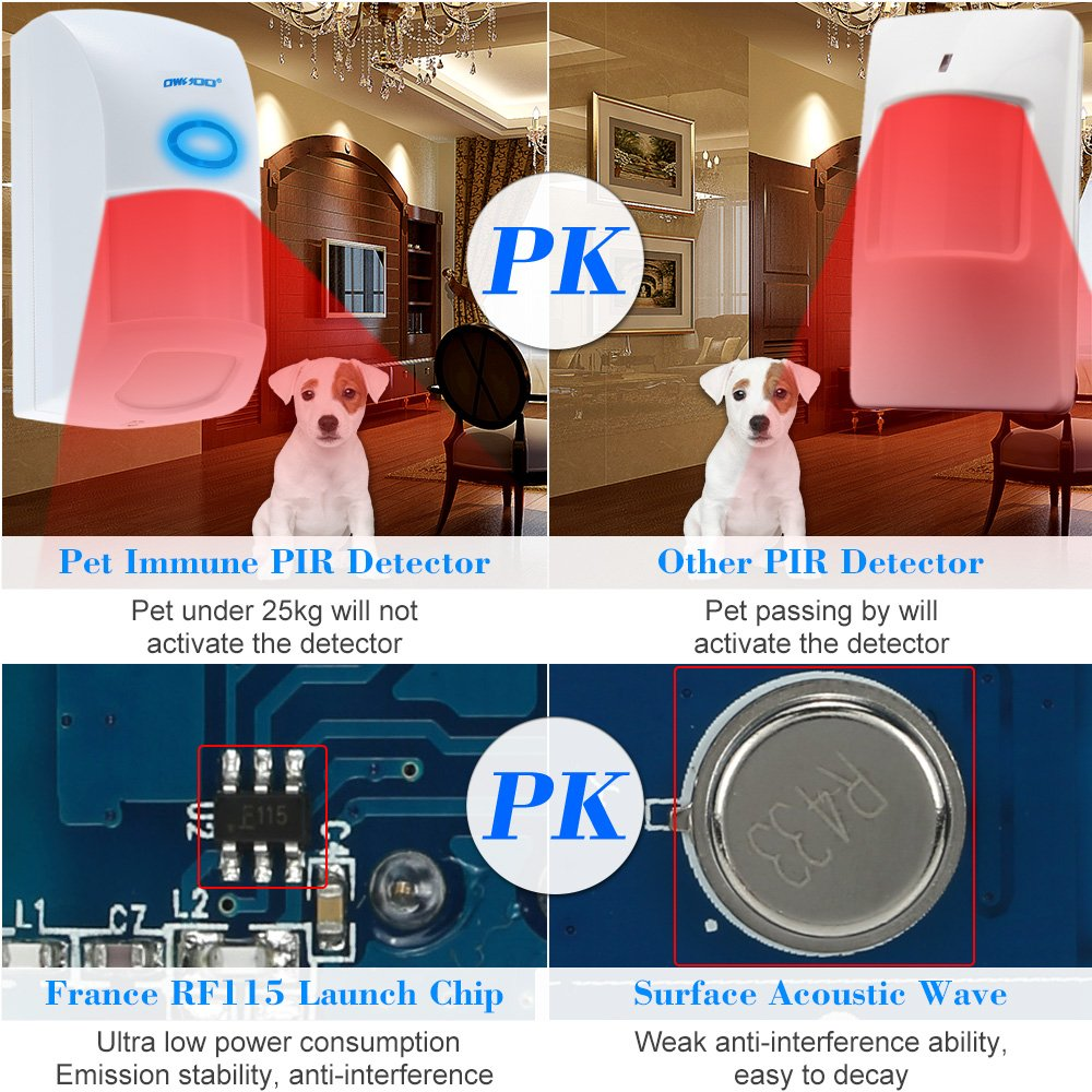Amazon.com : OWSOO 433MHZ Wireless 25KG Pet Immune Motion PIR Sensor Infrared Detector For Alarm Security System : Camera & Photo