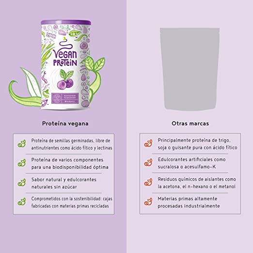 Proteina Vegana | MORA AZUL | Proteína vegetal de arroz ...