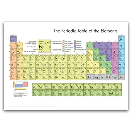 Giant Periodic Table Of The Elements Educational Science Poster A0