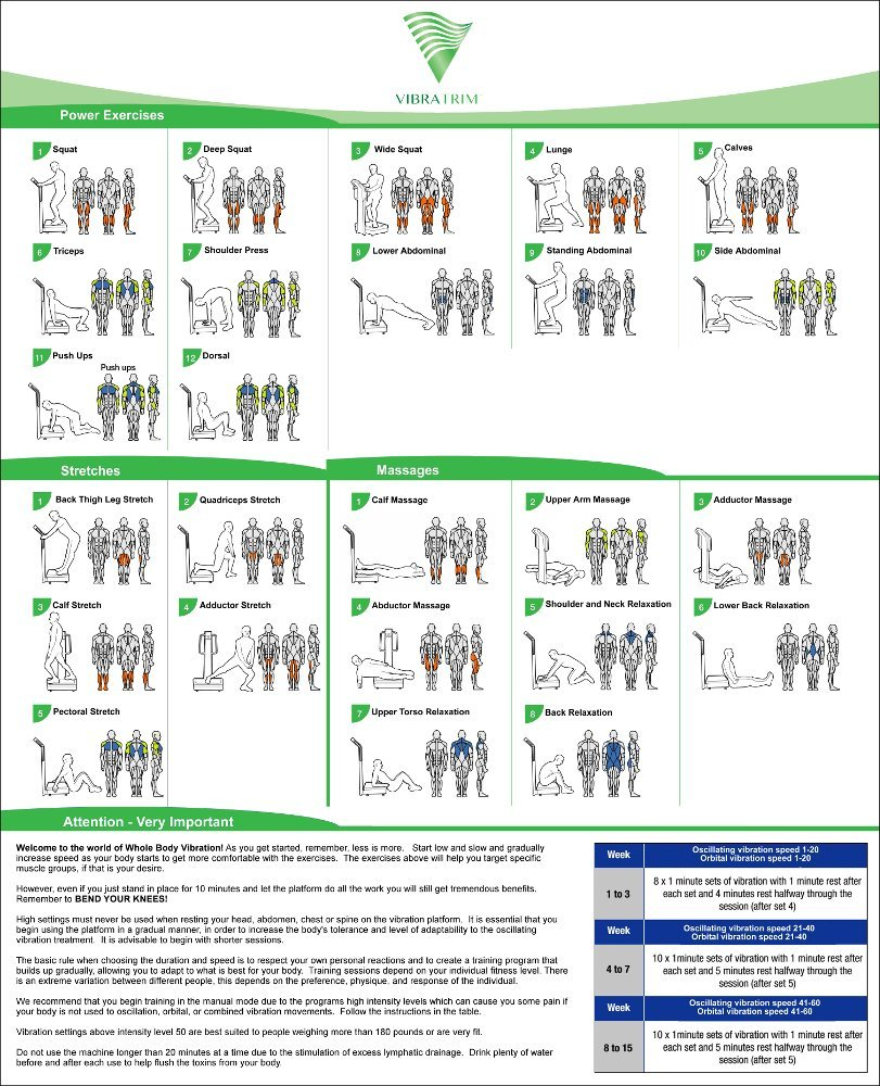 Exercise Poster for Whole Body Vibration Machines 18'' x 24''