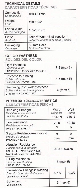 Perfecta para tapizados y todo tipo de confecciones para exterior color Negro Tela Loneta para exterior hidrofuga con TEFLON y resistente al sol uv Tela f/ácil de coser.