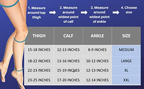 Thigh High Compression Stockings 20-30mmHg with Open Toe for Men and Women  from Lemon Hero -