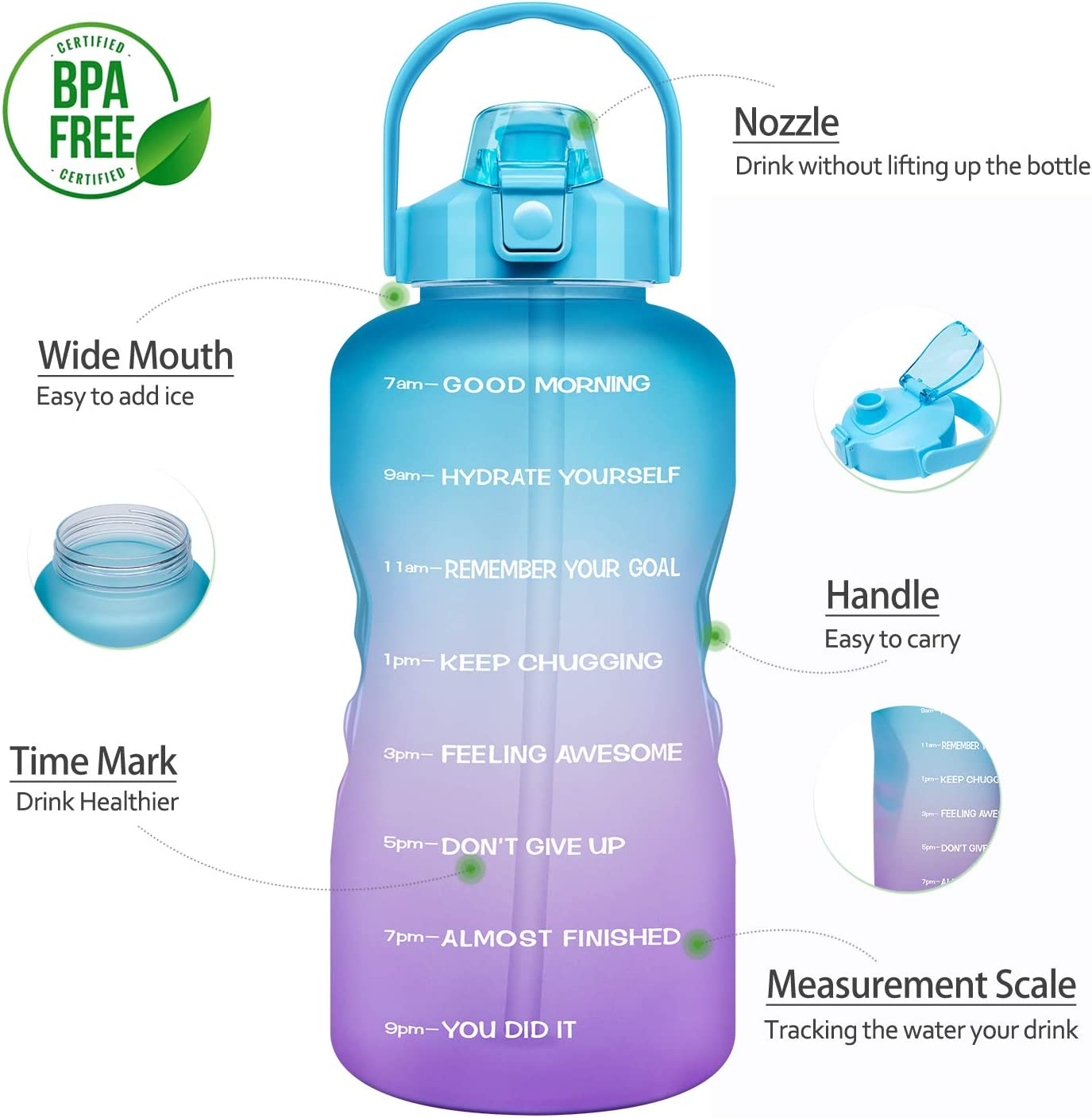 Venture Pal Large 1 Gallon//128oz Motivational Water Bottle with Time Marker /& Straw,Leakproof Tritan BPA Free Water Jug,Ensure You Drink Enough Water Daily for Fitness,Gym and Outdoor Sports