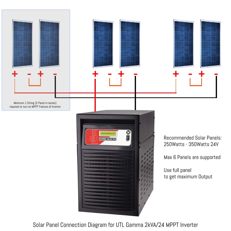 Urbanurja Utl Gamma Pcu 248 2000va 2kva Mppt Off Grid Solar Inverter 24v Smart Hybrid Ups Amazon In Garden Outdoors