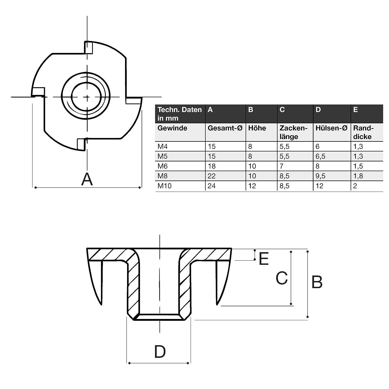 100 x SO-TECH/® PROFI Einschraubmuffen Eindrehmuffe mit Abdeckrand M8 x 20 mm Einschraubmutter aus verzinktem Stahl mit Innensechskant