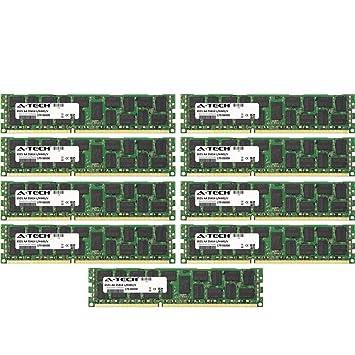 New Drivers: Gigabyte GA-7TESM1 Intel LAN