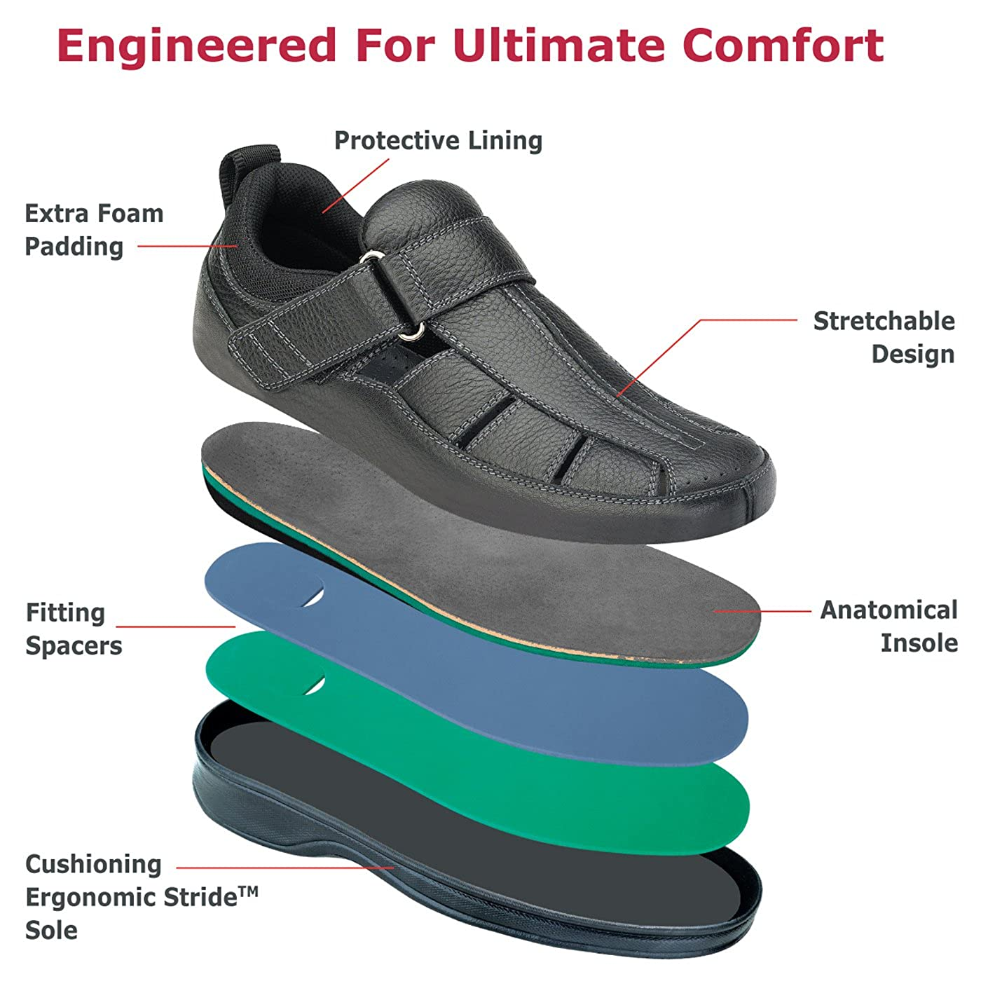 bcb2c3332a5f Amazon.com  Orthofeet Melbourne Comfortable Arch Support Orthopedic Diabetic  Depth Men s Fisherman Sandals  Shoes