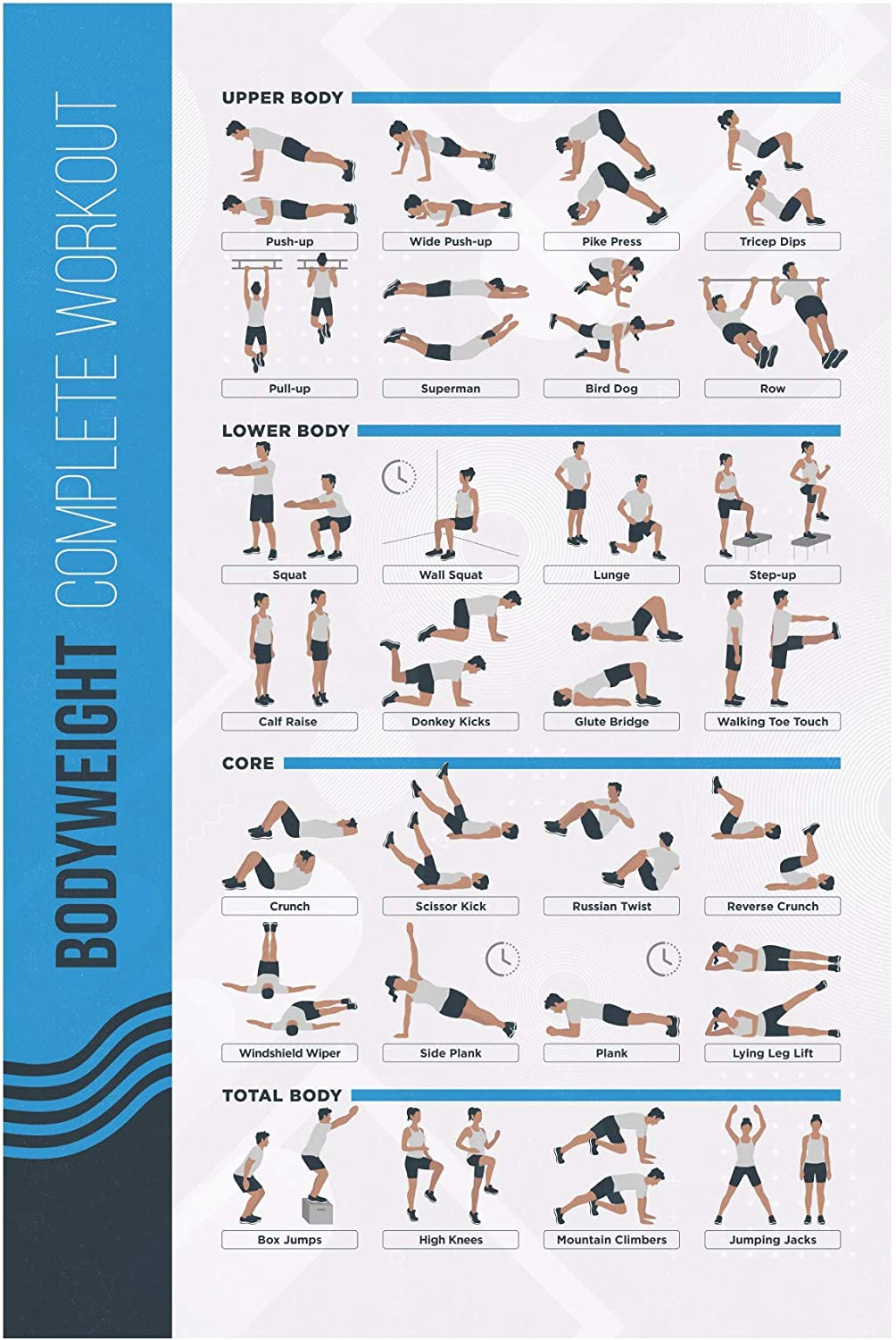 FitMate Bodyweight Workout Exercise Poster - Workout Routine with Free Weights, Home Gym Decor, Room Guide