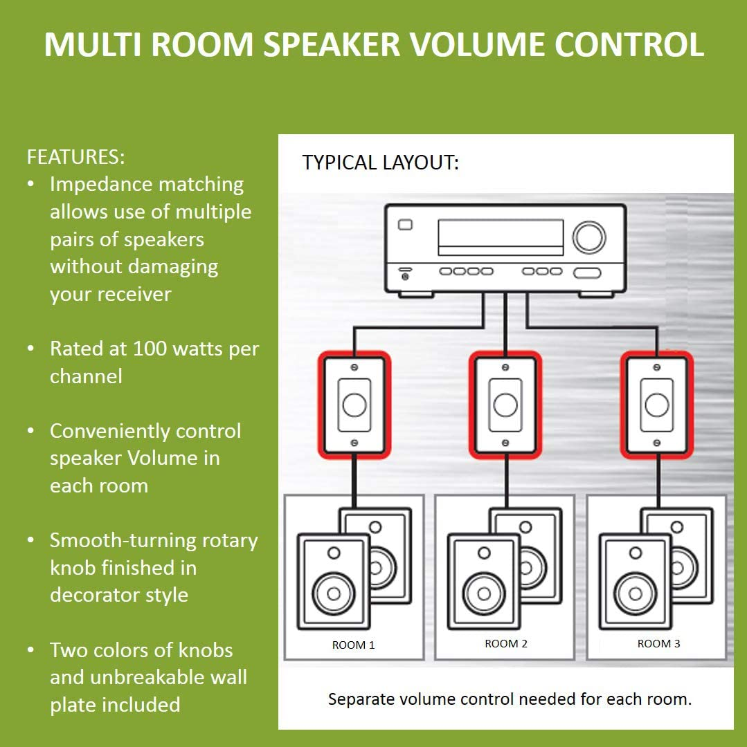 Impedance Matching Wall Volume Control