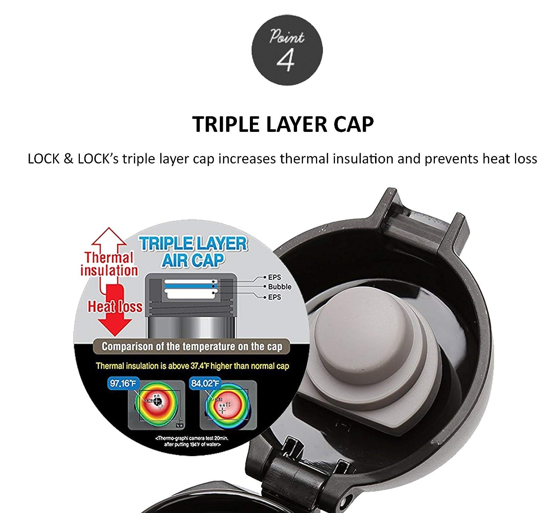 17 oz LHC3220GPK LOCK /& LOCK Feather Light Stainless Steel Vacuum Insulated Thermal Travel Mug Golden Pink LOCK /& LOCK USA INC