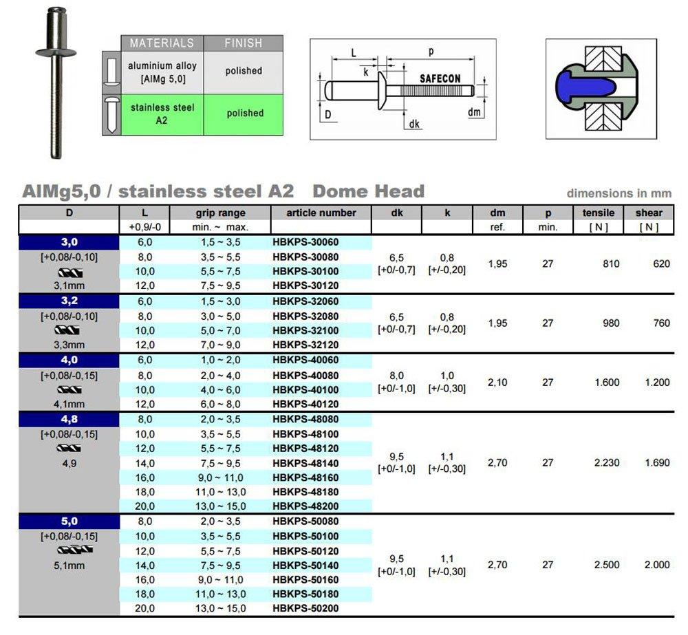 3.0 x 06 mm Lot de 25 Rivets aveugles Rivets en aluminium//inox A2/t/ête plate