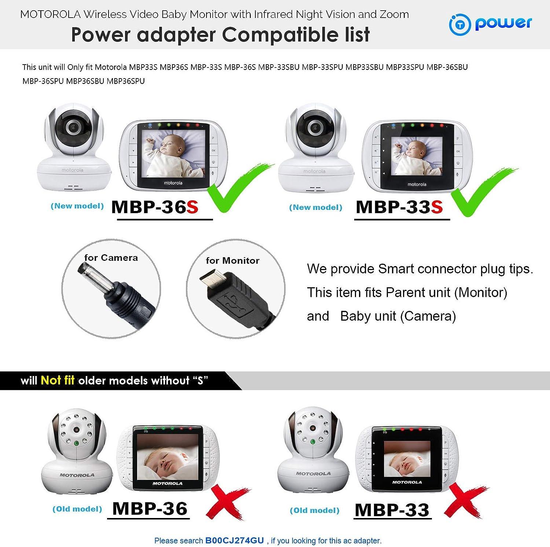 TM 6.6 feet Cord for Motorola MBP33S MBP36S MBP-33S MBP-36S MBP-33SBU MBP-33SPU MBP33SBU MBP33SPU MBP-36SBU MBP-36SPU MBP36SBU MBP36SPU Remote Wireless Video Baby Monitor T-Power