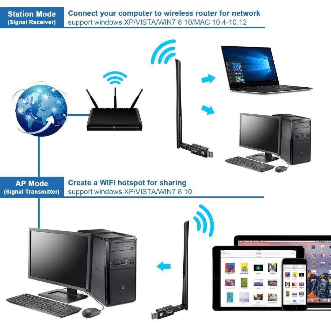 USB Flash Driver Included USB WiFi Adapter Ac 1200Mbps Wireless Dongle 5GHz 2.4GHz Dual Band 1200Mbps USB Adapter External Antennas 5Dbi for Windows Mac OS PC Gaming Laptop Desktop Computer