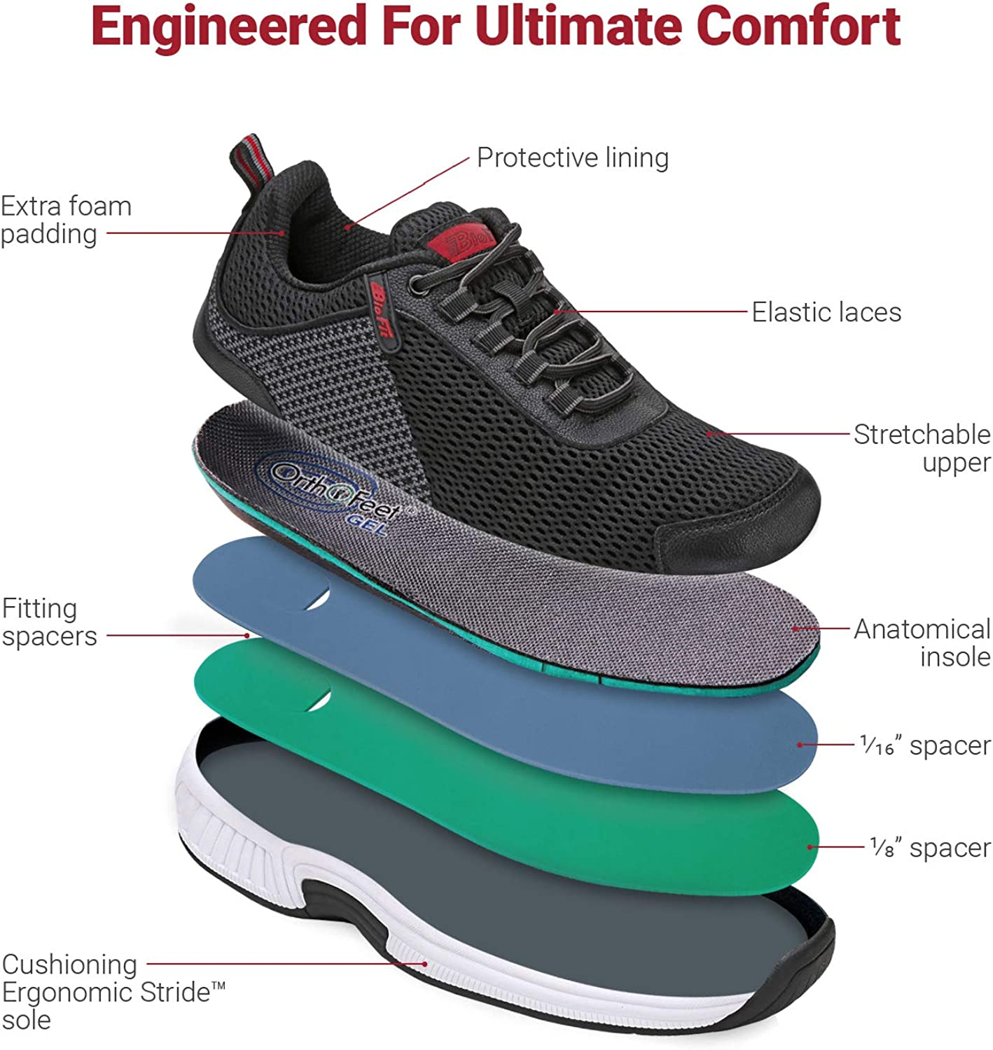 Orthofeet Proven Foot and Heel Pain Relief. Extended Widths. Best Orthopedic, Plantar Fasciitis, Diabetic Men's Walking Shoes, Tacoma