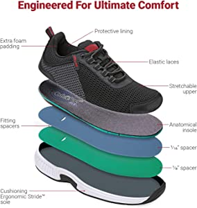 Orthofeet Proven Heel and Foot Pain