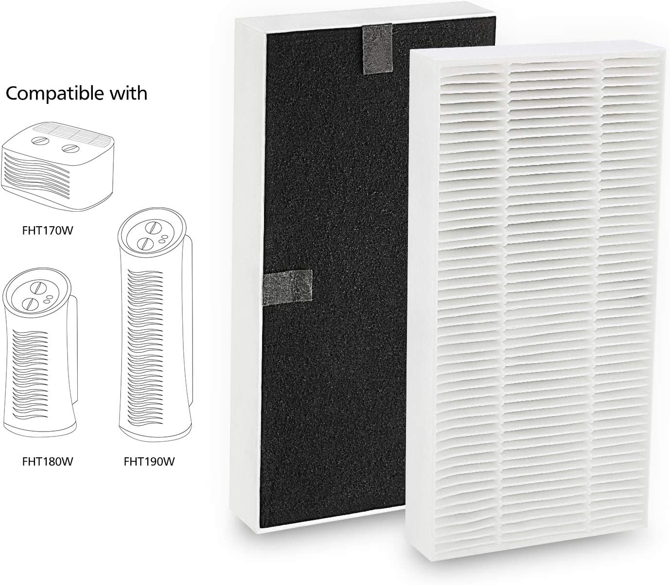 isinlive HEPA Air Purifier Replacement Filter 2 Pack for Febreze FRF102B, for Honeywell U Filter, Removes Smells and 99.7% of Dust Particles