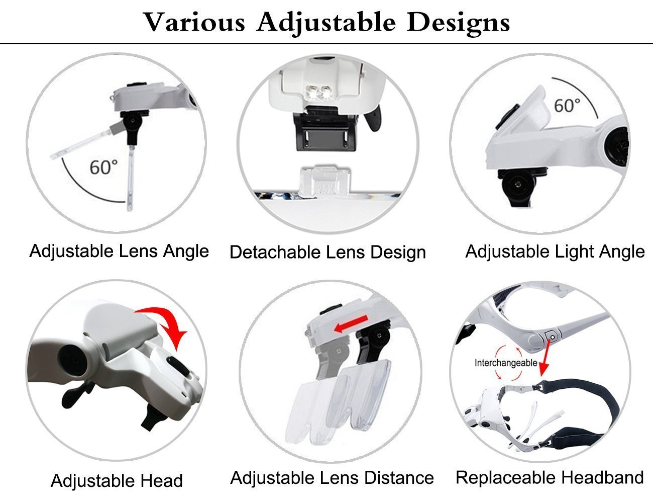 Lighted Headset Magnifying Glasses with lights Head Magnifier Loupe Headband for Close Work/Electronics/Eyelash/Crafts/Jewelry/Circuit Watch Repair,1.0X/1.5X/2.0X/2.5X/3.5X by MORDUEDDE (Image #4)