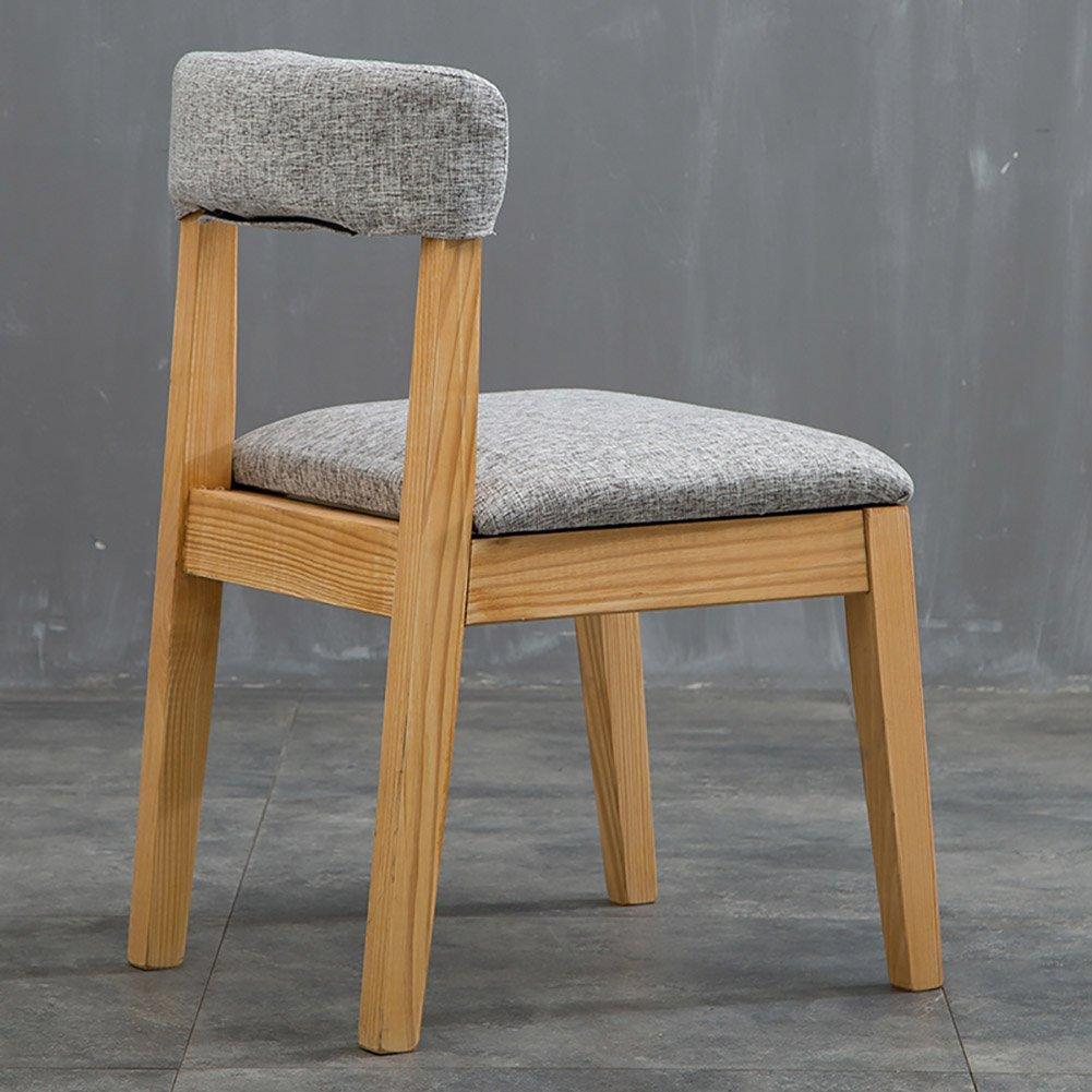 PP Silla Sillas - Modernos y Minimalistas y cómodos sillones ...