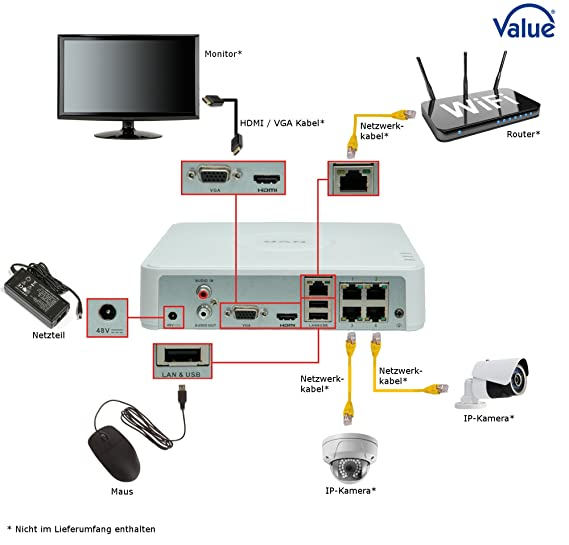 VALUE 4 Channel NVR with 4-Port PoE, VND0104P, network video ...