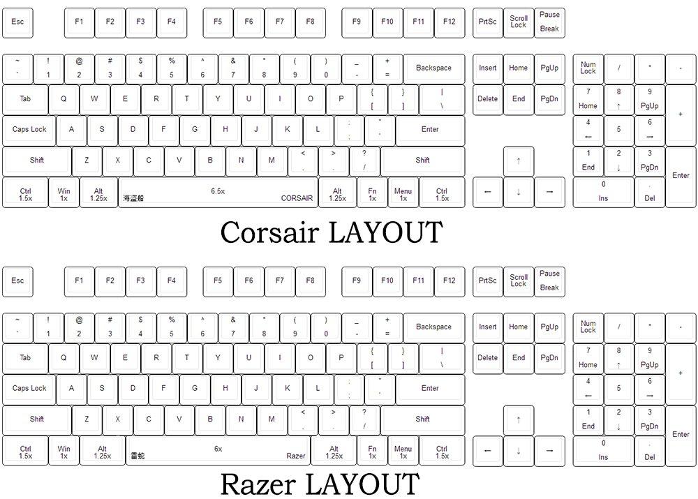 Faway Key Caps 104 Key PBT OEM Perfil Doble Piel Leche Pudding Keycap Transl/úcido Key Caps para Teclado Mec/ánico